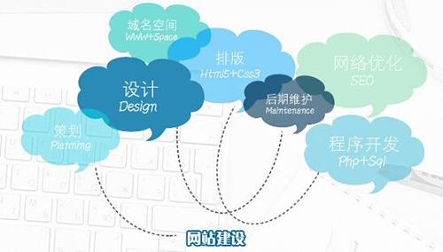 网站建设,成都网站建设,企业网站建设,商城网站建设